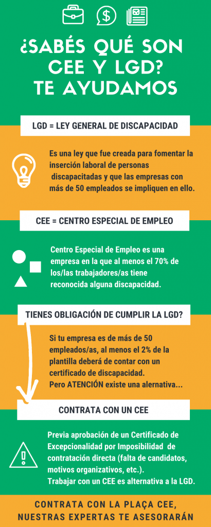 CEE LGD Centro Especial Empleo - Ley General Discapacidad